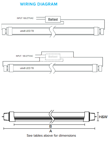 Parmida Led Tube T Wiring Diagram on
