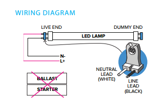 metal halide w ballast wiring diagrams metal forest lighting tbt430 led t8 lamp 3000k 19w dlc type b bypass on metal halide 250w