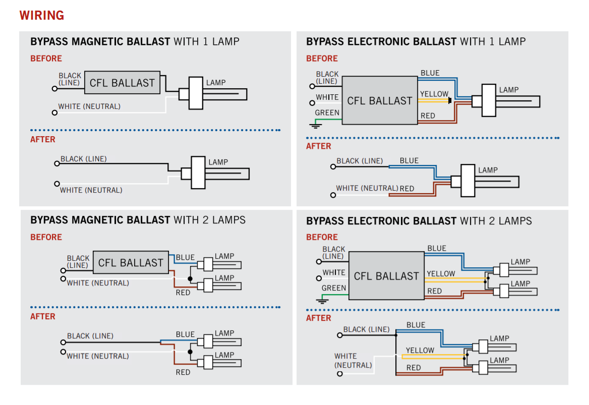 keystone 2 pin 8w type b wiring_1 4 pin cfl wiring diagram 4 pin wiring chart \u2022 wiring diagrams j  at bayanpartner.co