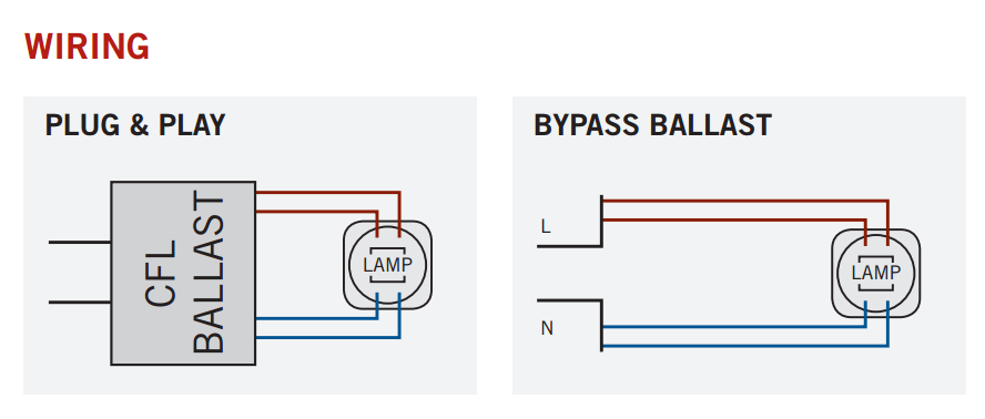 universal t8 ballast wiring diagram keystone combo drive 11w extended vertical mount led pl  keystone combo drive 11w extended vertical mount led pl
