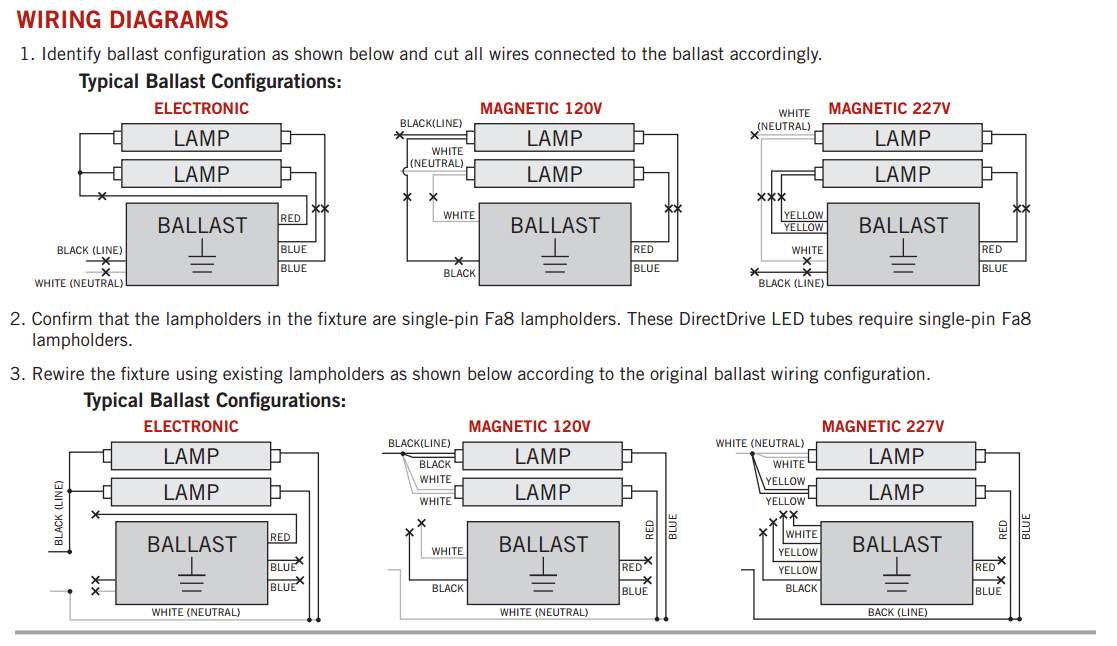 Wiring Diagram For 8 Foot 4 Lamp T8 Ballast - Wiring Diagram •